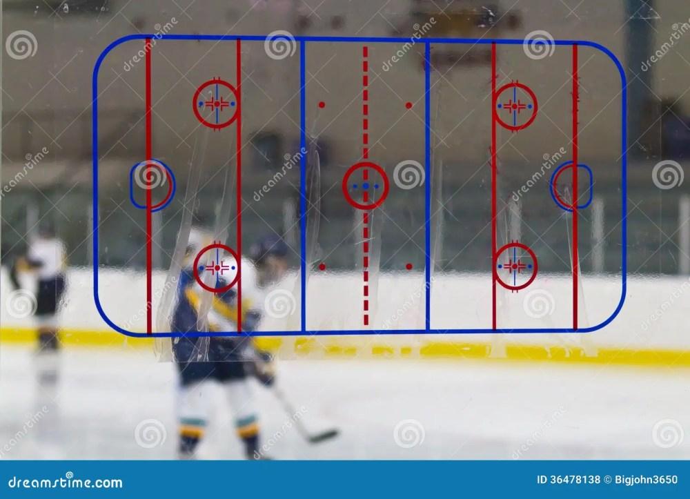 medium resolution of rink diagram at an ice hockey arena rink diagram on the glass at an ice