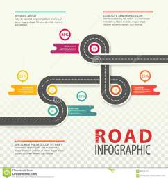 road map infographics with round charts and section or parts timings top view on car asphalt highway with dotted line traffic map with percentage  [ 1300 x 1390 Pixel ]