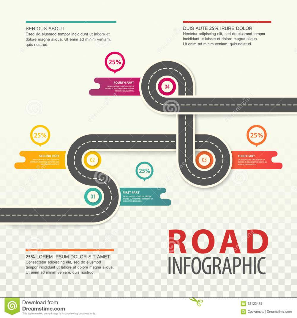 medium resolution of road map infographics with round charts and section or parts timings top view on car asphalt highway with dotted line traffic map with percentage