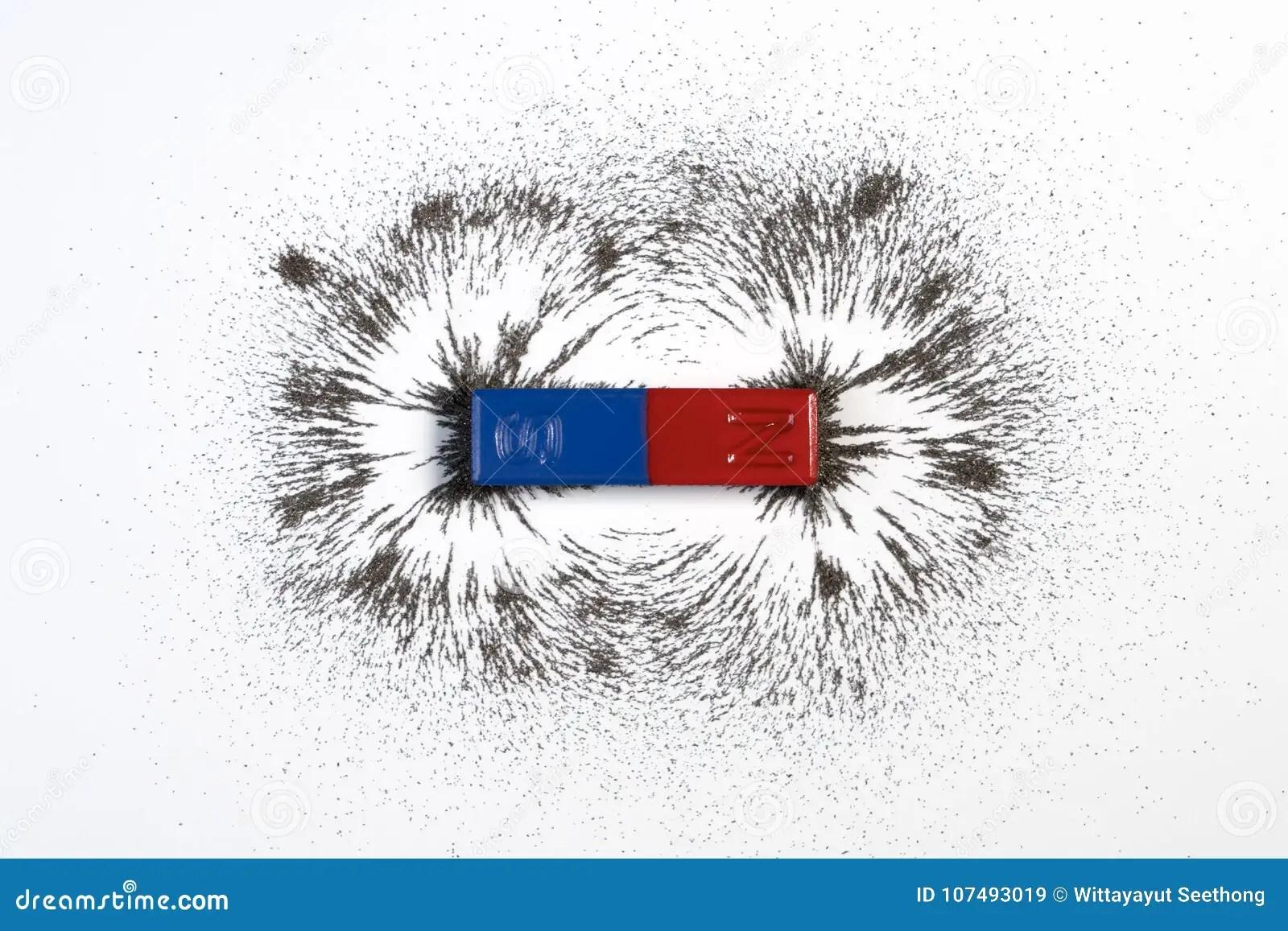 Rode En Blauwe Barmagneet Of Fysica Magnetisch Met Ijzerpoeder Mag Stock Afbeelding