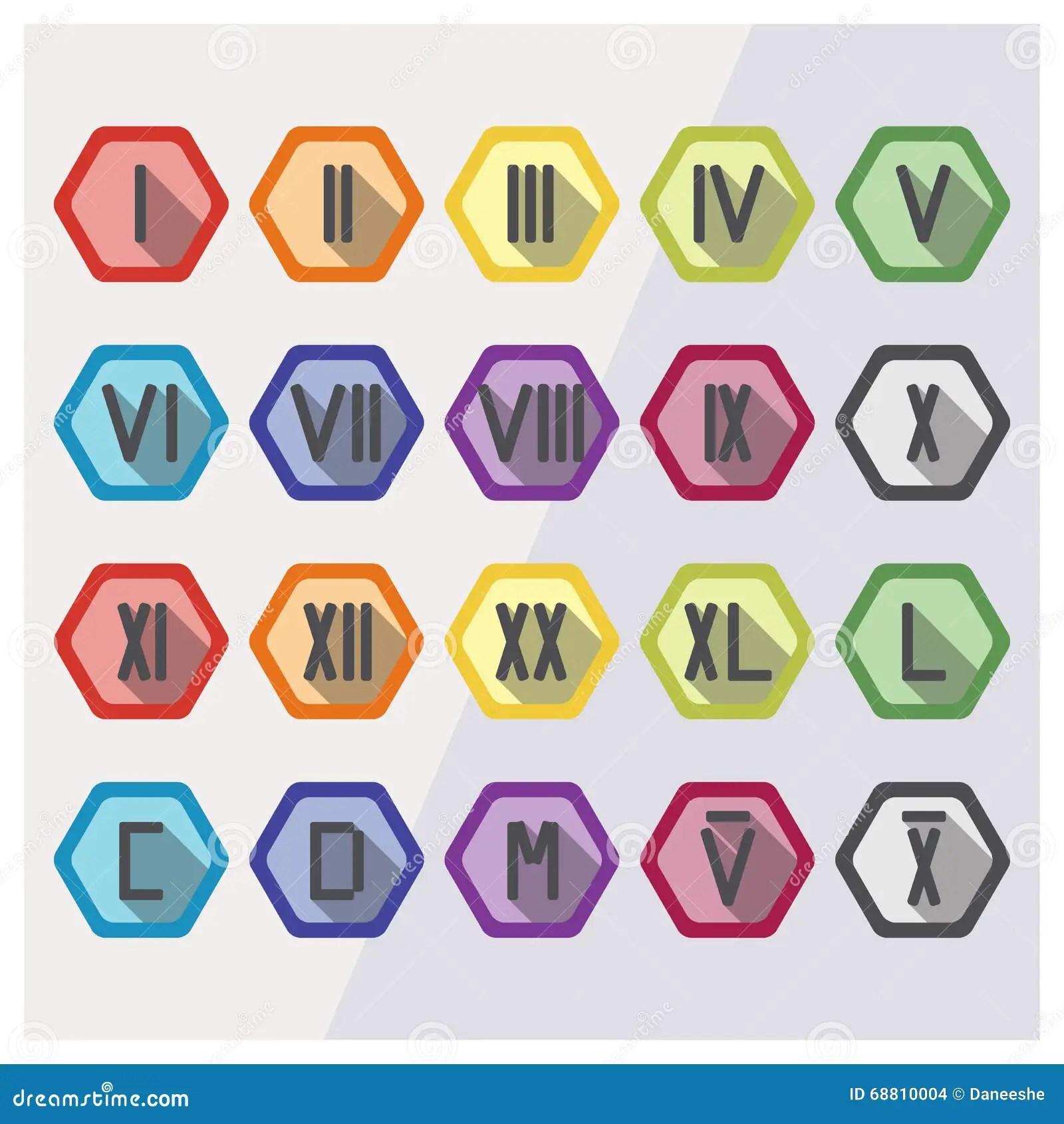 Search Results For 1 100 In Roman Numerals Calendar