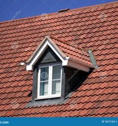 roof window [ 1300 x 1063 Pixel ]