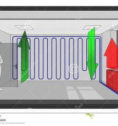 diagram of a room ventilated by ceiling built in air ventilation and cooled with wall cooling and heated with radiator another room diagram from the  [ 1300 x 860 Pixel ]