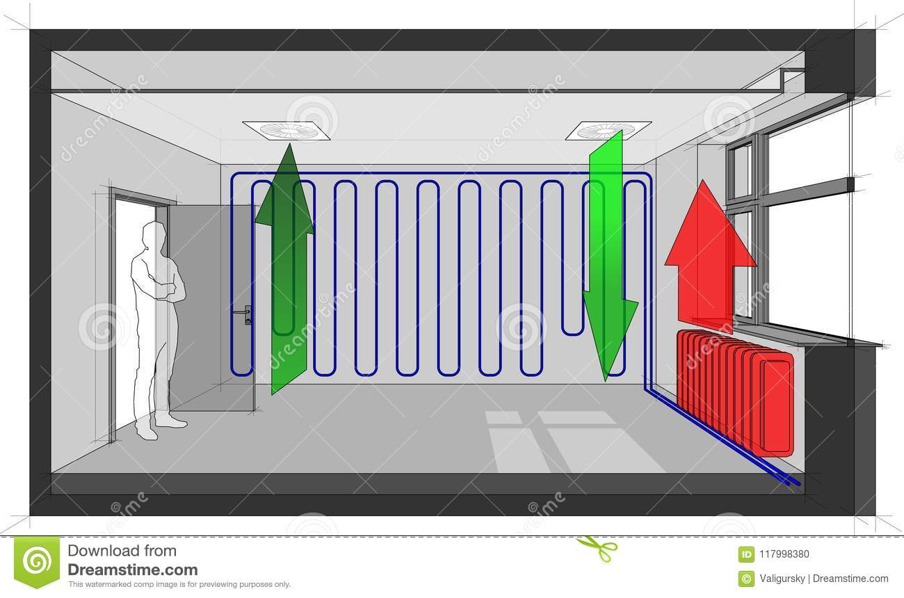 hight resolution of diagram of a room ventilated by ceiling built in air ventilation and cooled with wall cooling and heated with radiator another room diagram from the