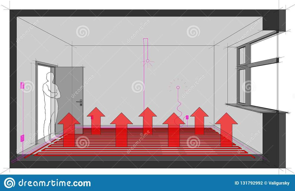 medium resolution of room with electric installations and floor heating