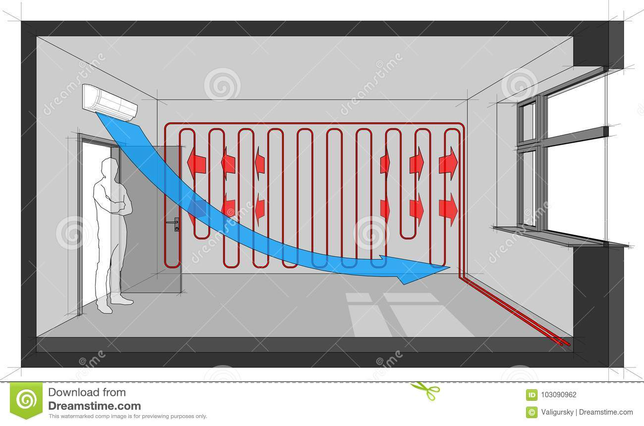 hight resolution of diagram of a room heated with wall heating and cooled with wall mounted air conditioner another room diagram from the collection all with the same point of