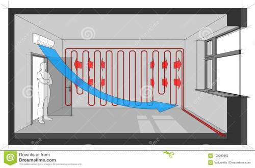 small resolution of diagram of a room heated with wall heating and cooled with wall mounted air conditioner another room diagram from the collection all with the same point of