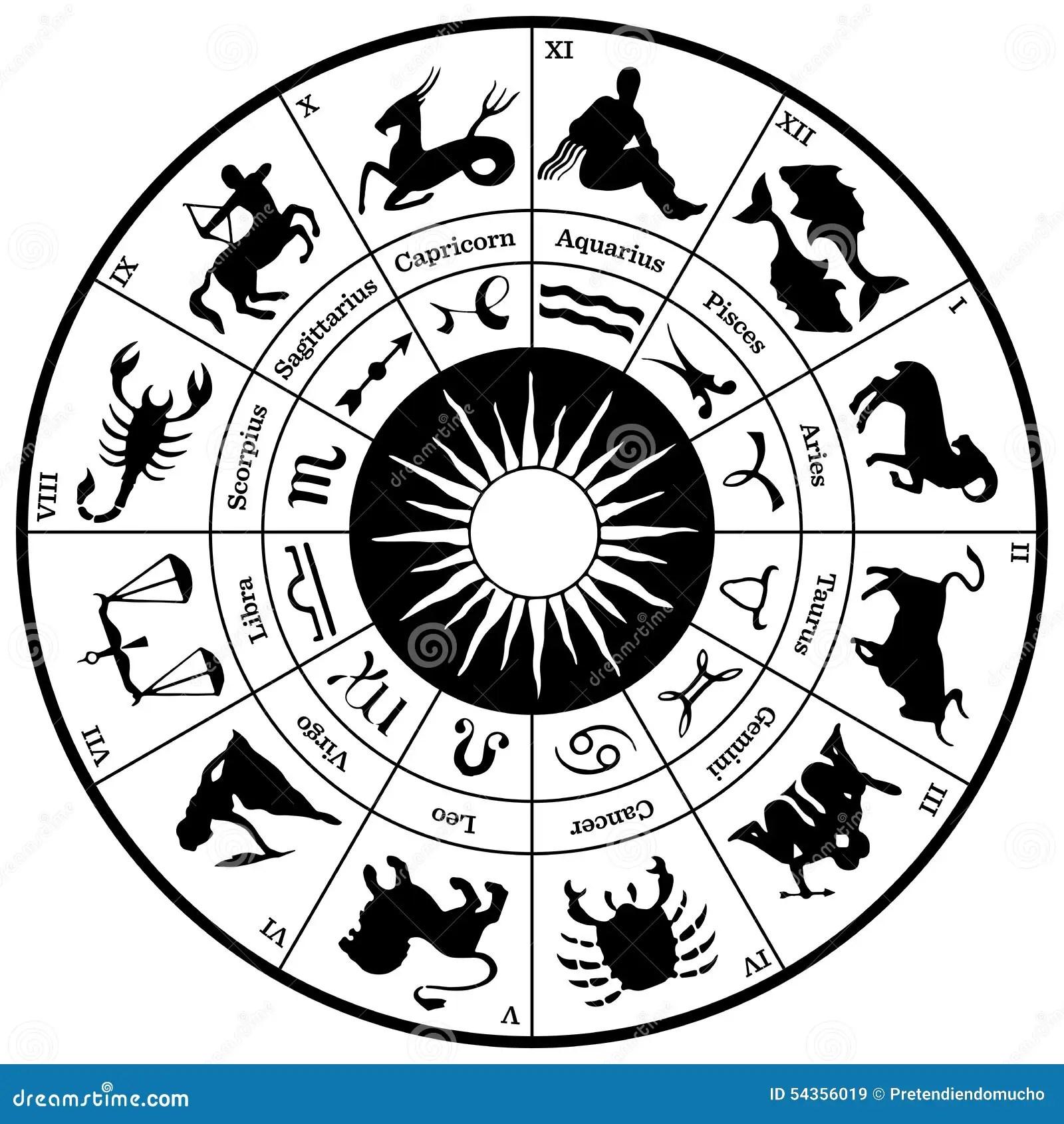 Roue D Horoscope De Zodiaque Illustration De Vecteur