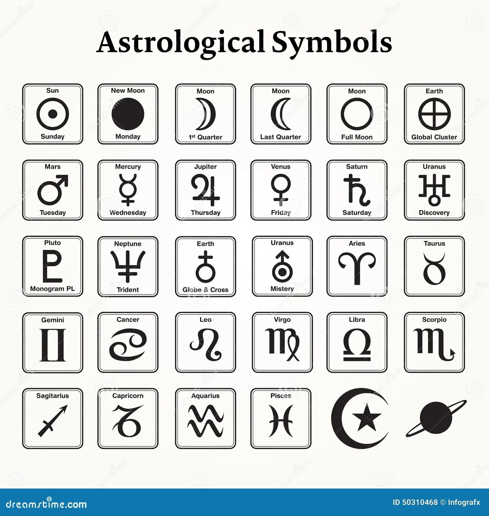 Simbolos Astrologicos Ilustracion Del Vector