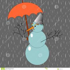 The Bike Chair Purple Bean Bag A Sad Snowman With Umbrella In Rain Stock Photography - Image: 34694712
