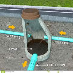 Sewer Diagram For House 3 Chambered Heart Sanitary Manhole Structure Stock Illustration - Image: 63759568