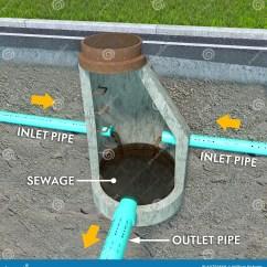 Sewer Diagram For House 208v Single Phase Wiring Sanitary Manhole Structure Stock Illustration - Image: 63759568