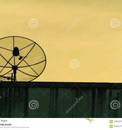 satellite dish silhouette communication antena radio for tv on building brick with gold sky background  [ 1300 x 957 Pixel ]