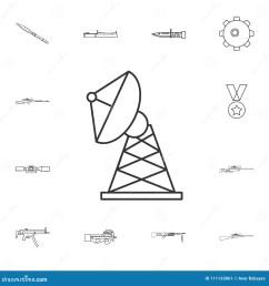 satellite dish line icon element of popular army icon premium quality graphic design  [ 1300 x 1390 Pixel ]