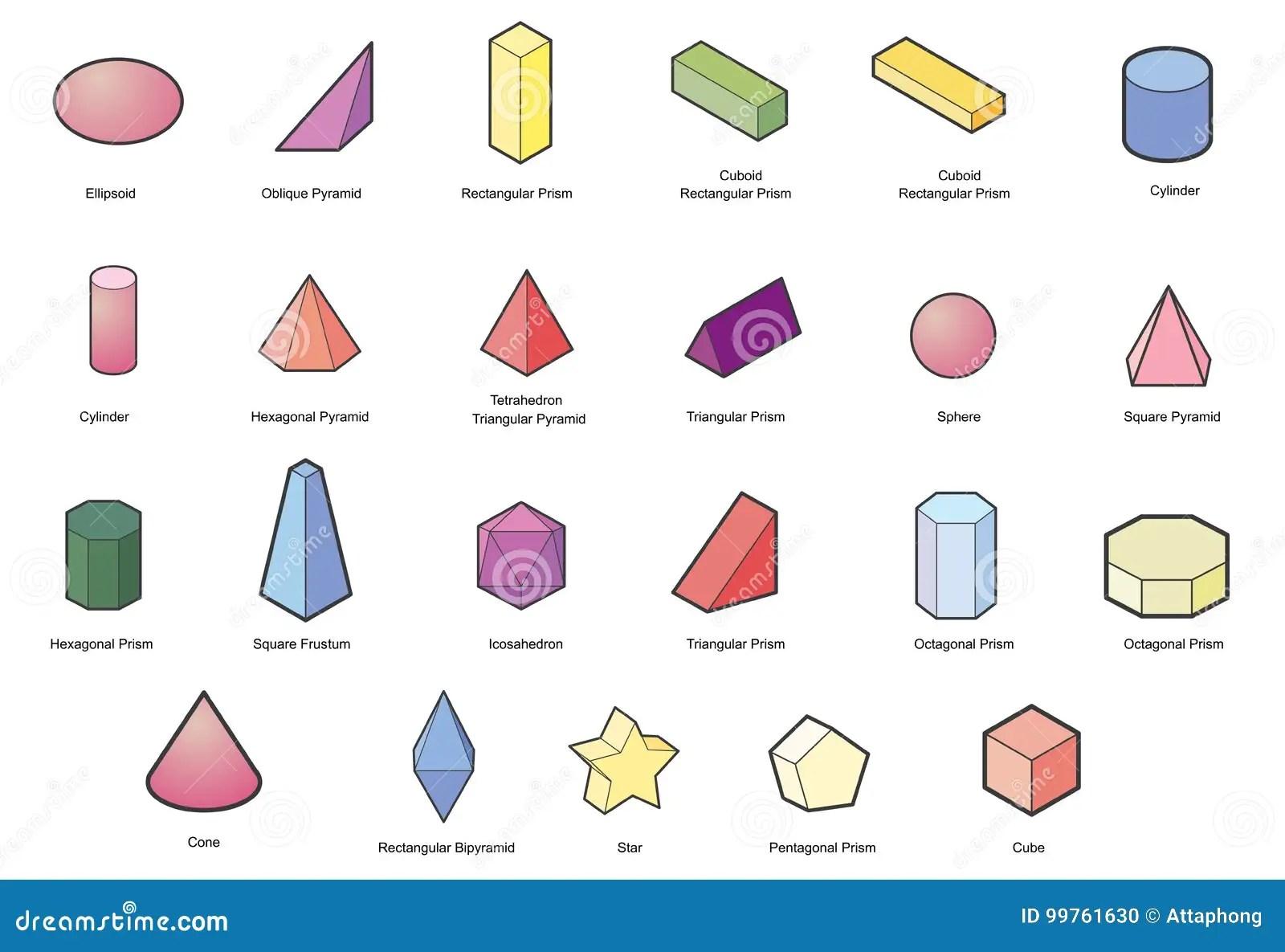 Satz Grundlegende Geometrische Formen Geometrischer