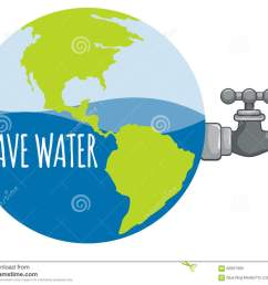 diagram of tap water wiring diagram usedsave water sign with tap water stock vector illustration of [ 1300 x 1081 Pixel ]