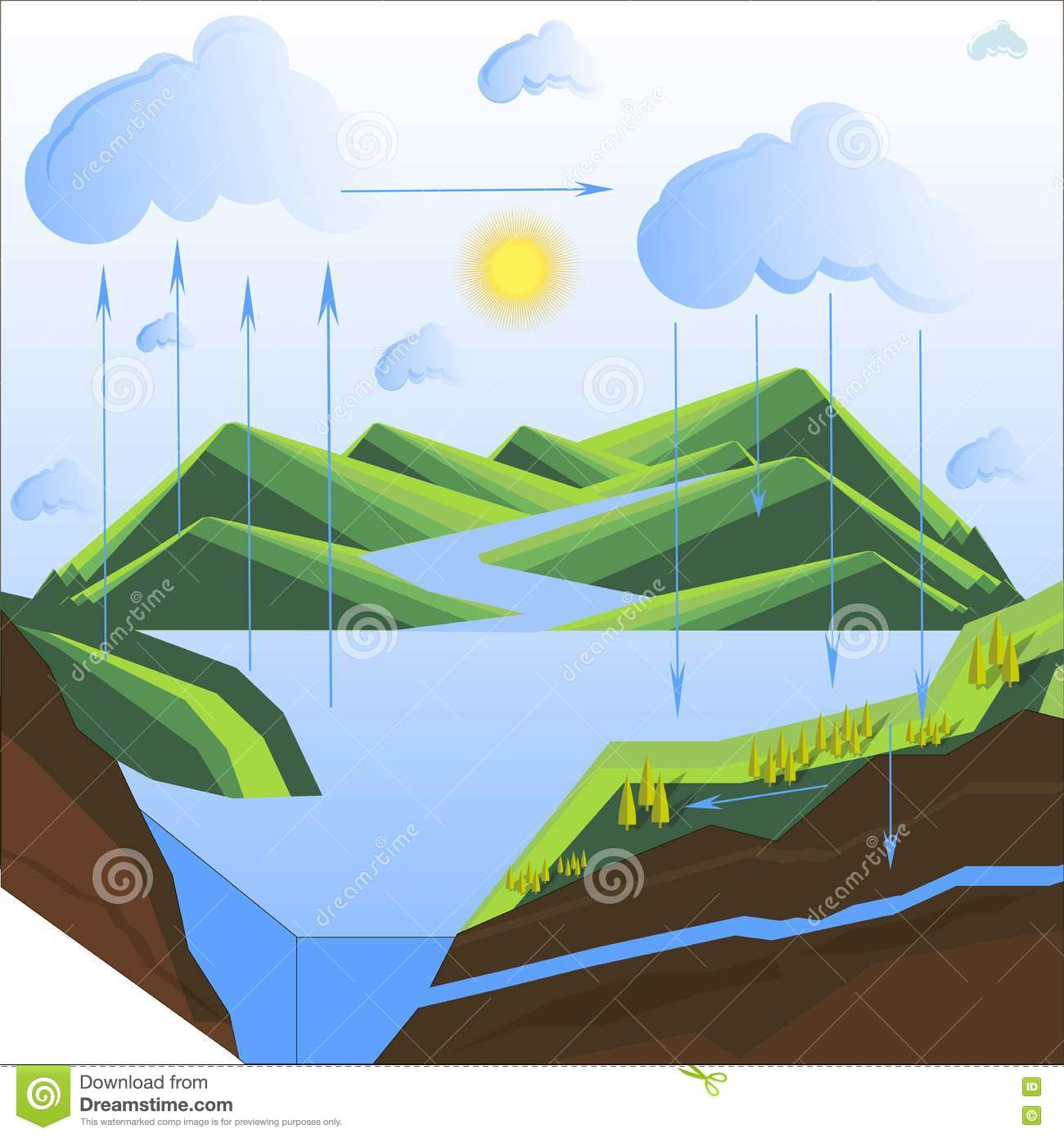 hight resolution of scheme of the water cycle in nature