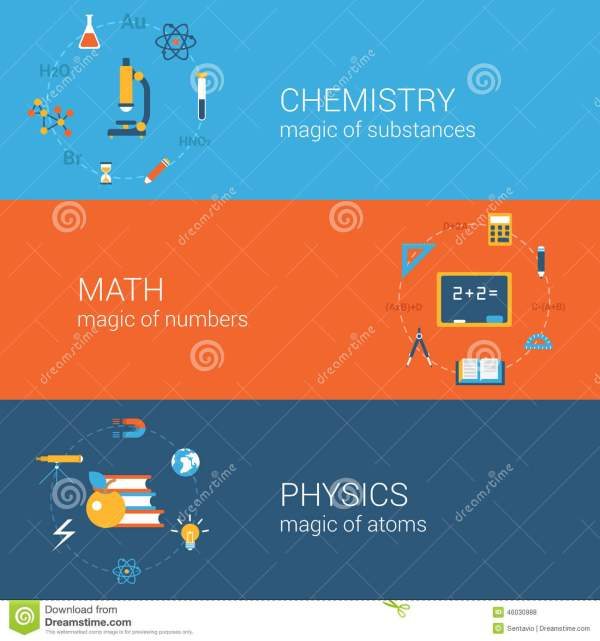 Chemistry Physics Math and Science