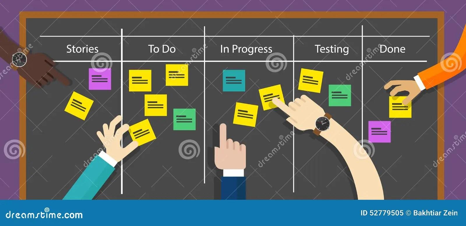 agile process flow diagram neck glands anatomy scrum board methodology software development stock vector - image: 52779505