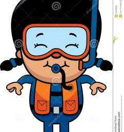 scuba diver girl [ 988 x 1300 Pixel ]