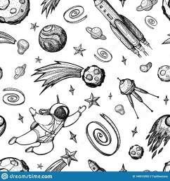 graphic cosmos in a white background hand drawn clipart for art work and weddind [ 1600 x 1689 Pixel ]