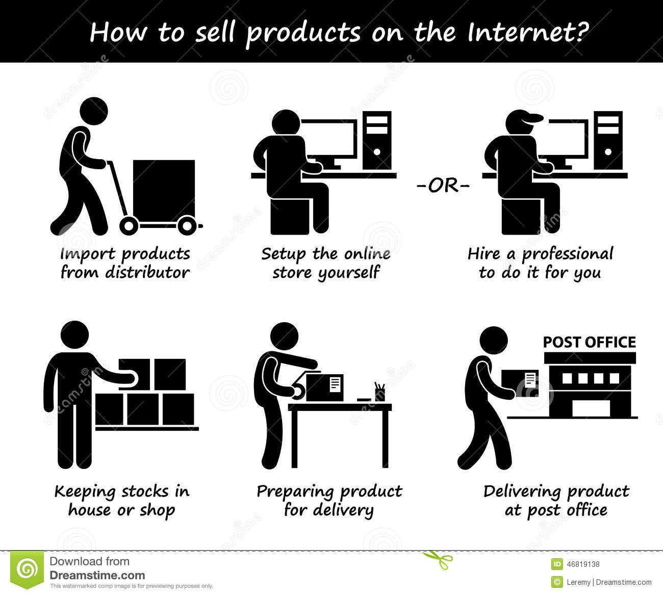 Selling Product Online Internet Process Cliparts Icons