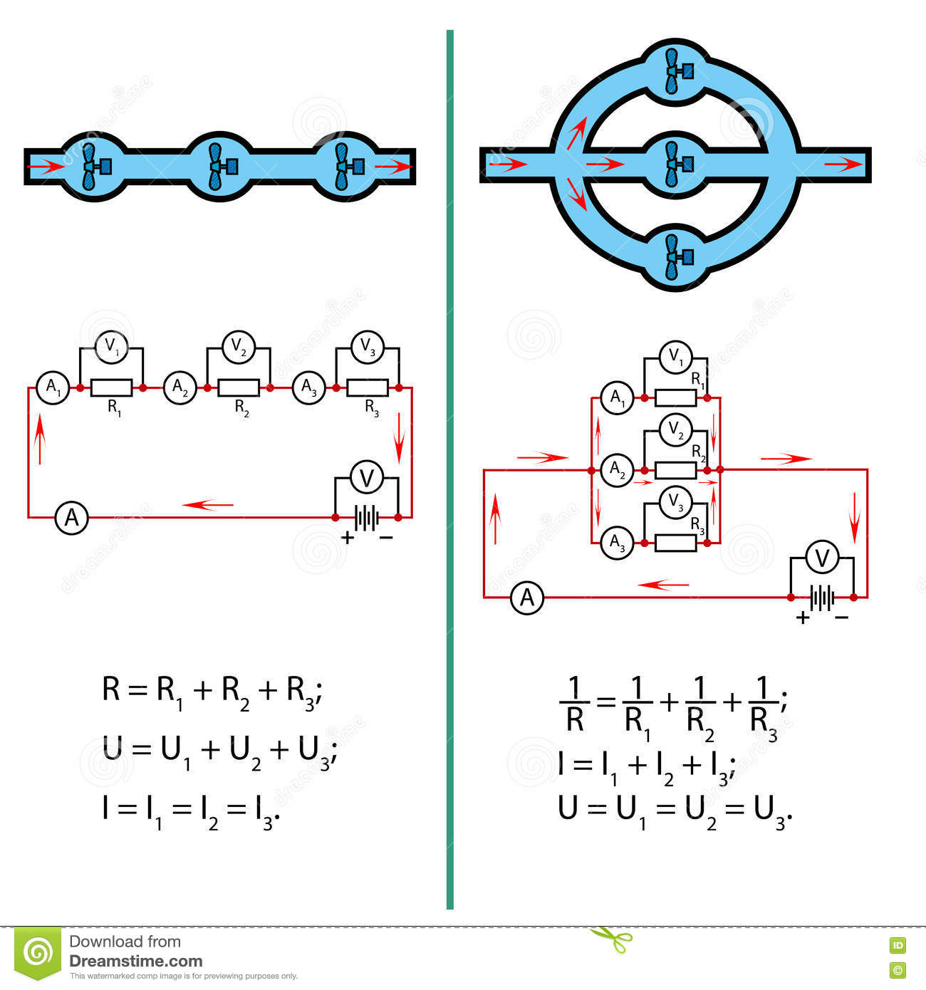 hight resolution of series and parallel circuits