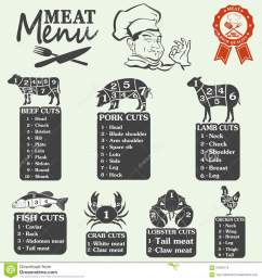 items similar to cow beef butcher diagram kitchen art set of butcher shop labels and [ 1300 x 1390 Pixel ]