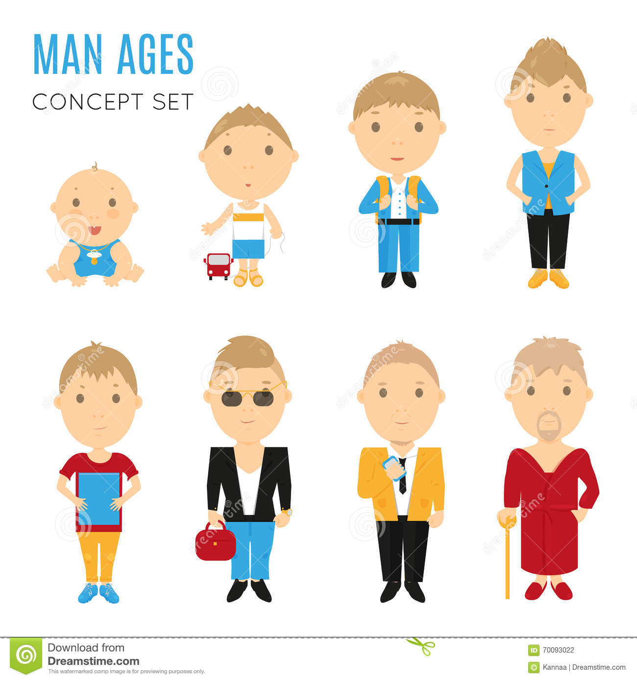 Male Age Set Cartoon Vector