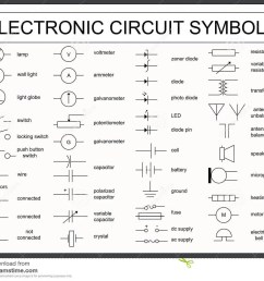 electrical symbols likewise light bulb symbol circuit diagram circuit diagram light bulb symbol [ 1300 x 1090 Pixel ]
