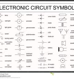 wiring diagram symbols chart wiring diagram operations wiring diagram symbol for ground symbol also electronic schematic [ 1300 x 1090 Pixel ]
