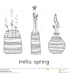 set of glass bottles with flowers hand draw style  [ 1300 x 1182 Pixel ]