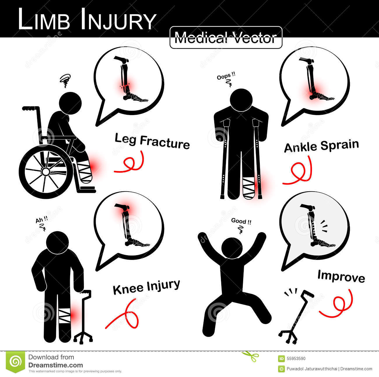 Set Of Limb Injury Stick Man With Wheel Chair Axillary
