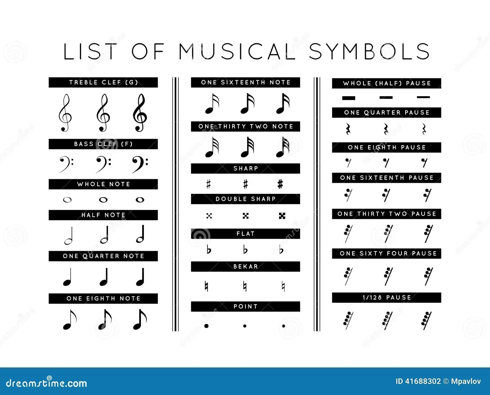 Set Of Musical Symbols Stock Vector Illustration Of Line