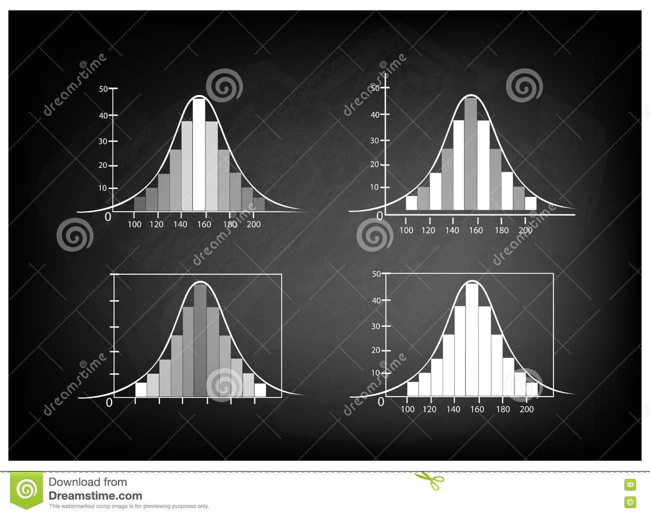 Set Of Normal Distribution Or Gaussian Bell Curve On