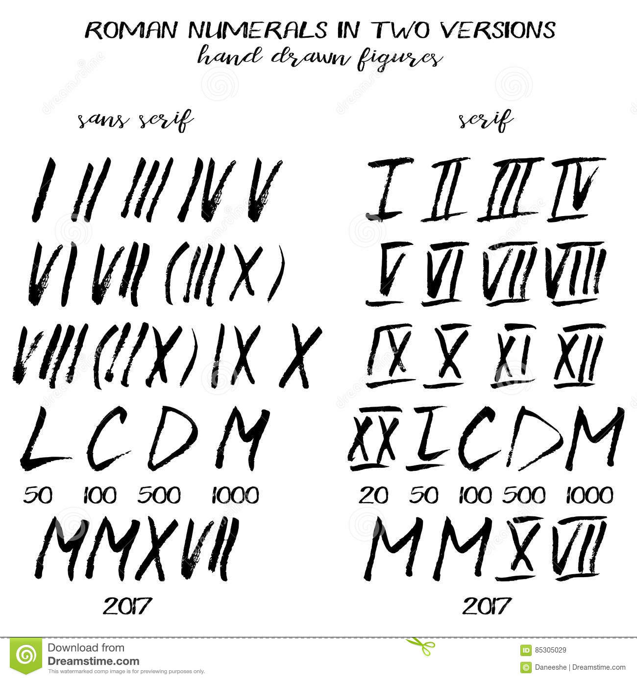Set Of Roman Numerals In Hand Drawn Style Stock Vector