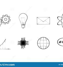 set of technology and science signs diagram gear bulb atom envelope globe and processor schematic isolated vector icon [ 1600 x 1220 Pixel ]
