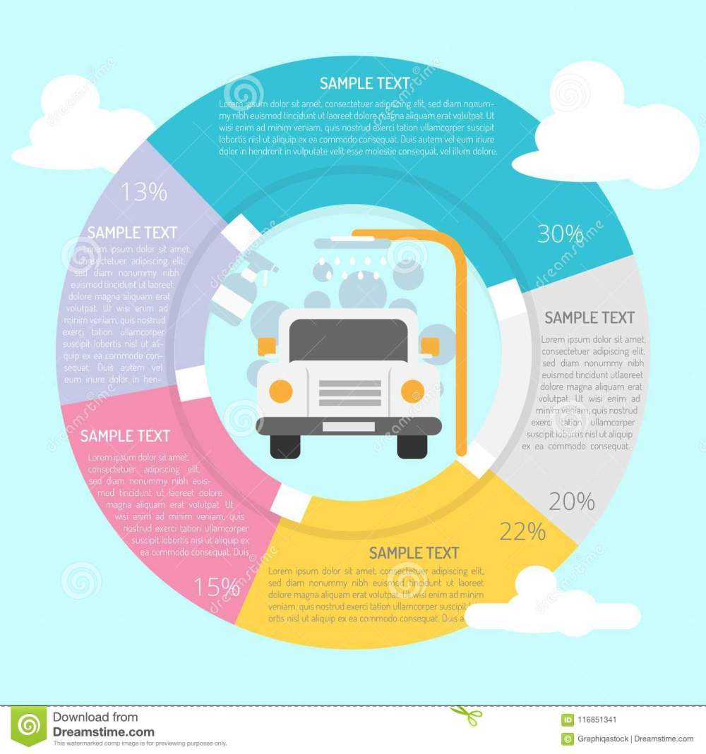 medium resolution of car wash infographic diagram