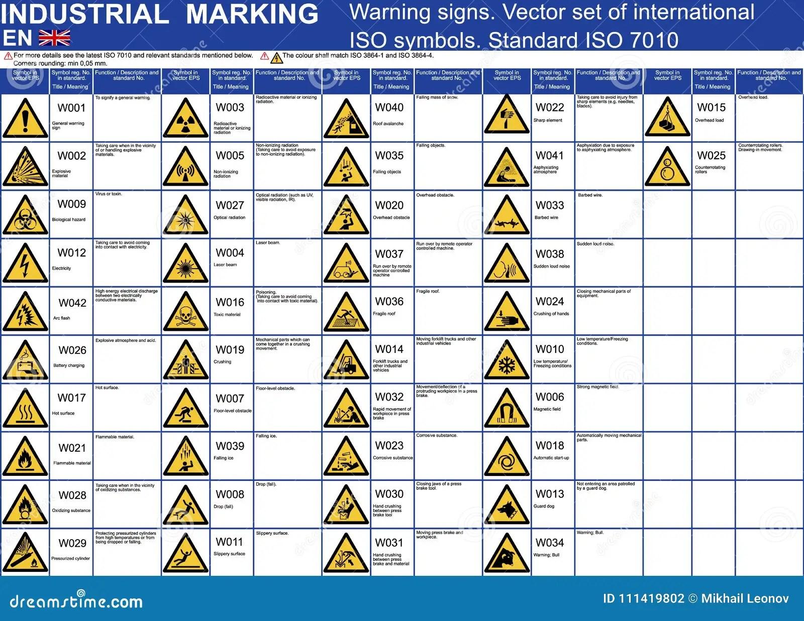 Set Of Vector Warning Signs Symbols Icons Iso
