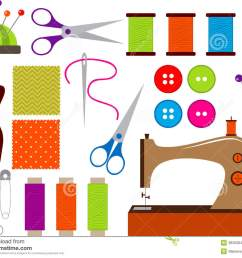 colorful sewing clip art set [ 1300 x 1057 Pixel ]