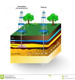 shale gas schematic geology of natural gas resources [ 1300 x 1351 Pixel ]