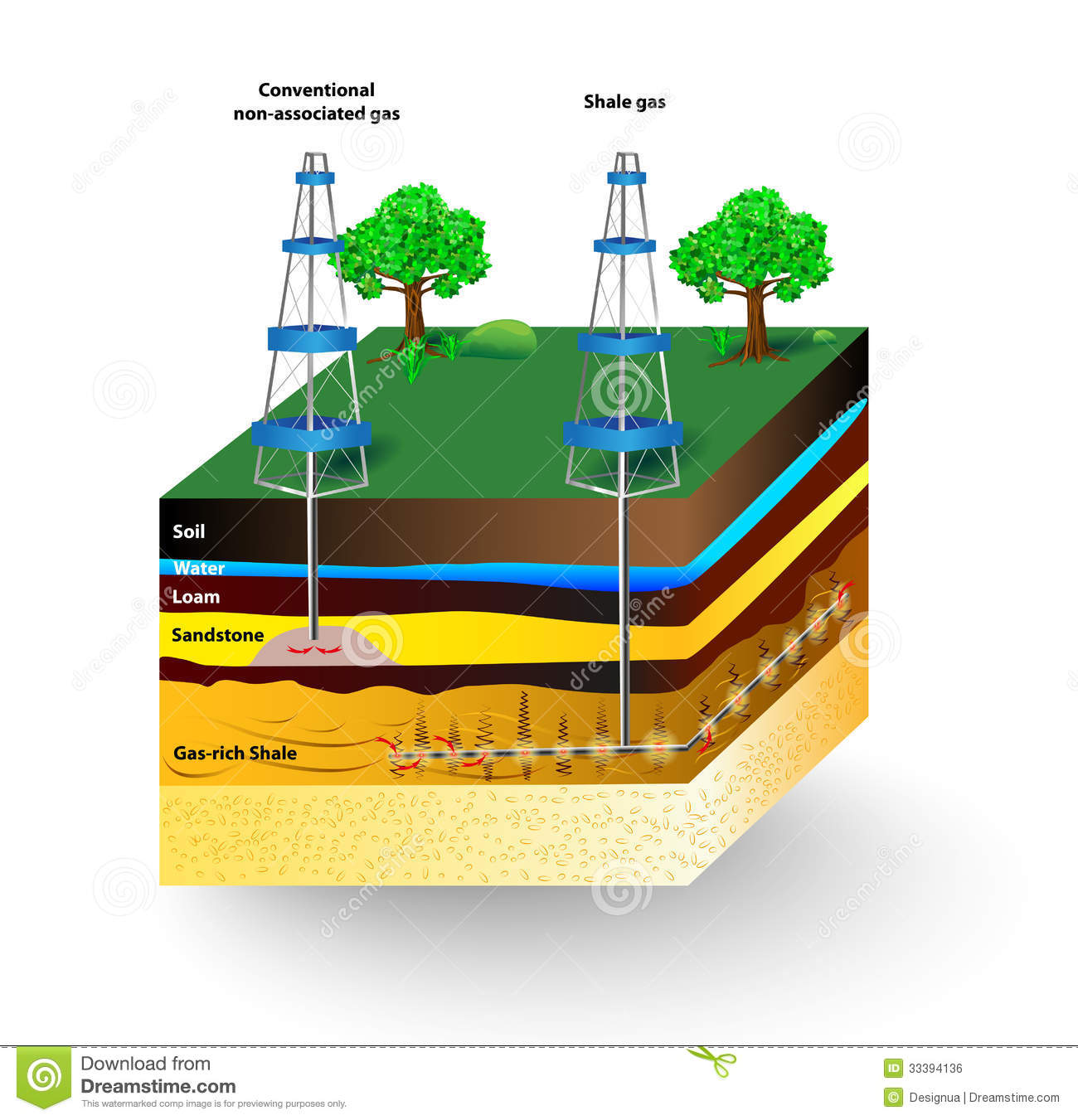 hight resolution of shale gas schematic geology of natural gas resources