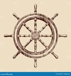 ships wheel diagram wiring diagram for you container ship diagram ship wheel stock vector illustration of [ 1384 x 1300 Pixel ]