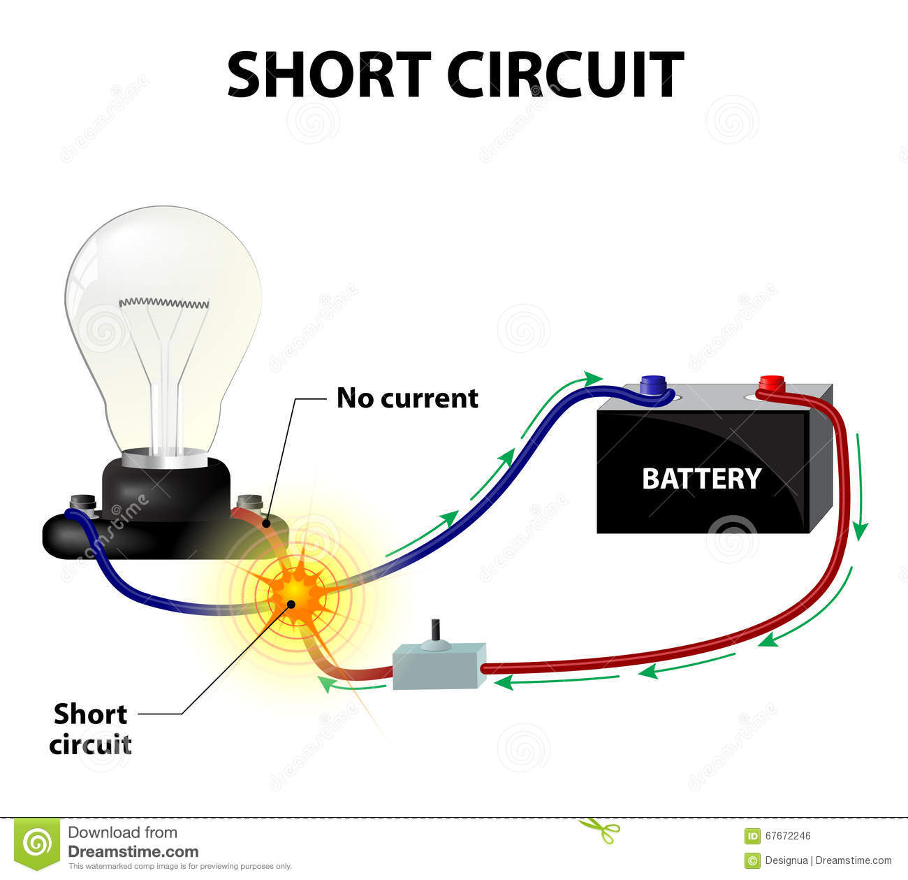 Short Circuit Power