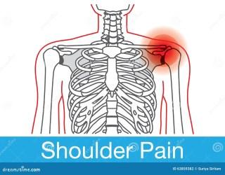 pain shoulder outline body illustration medical bone lifestyle which