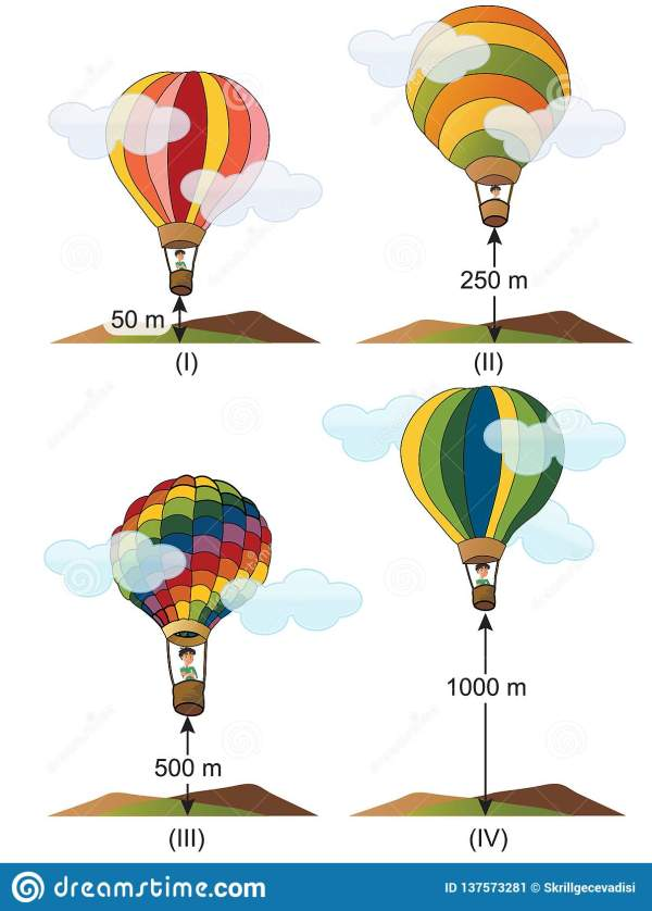 hot air balloon physic # 12