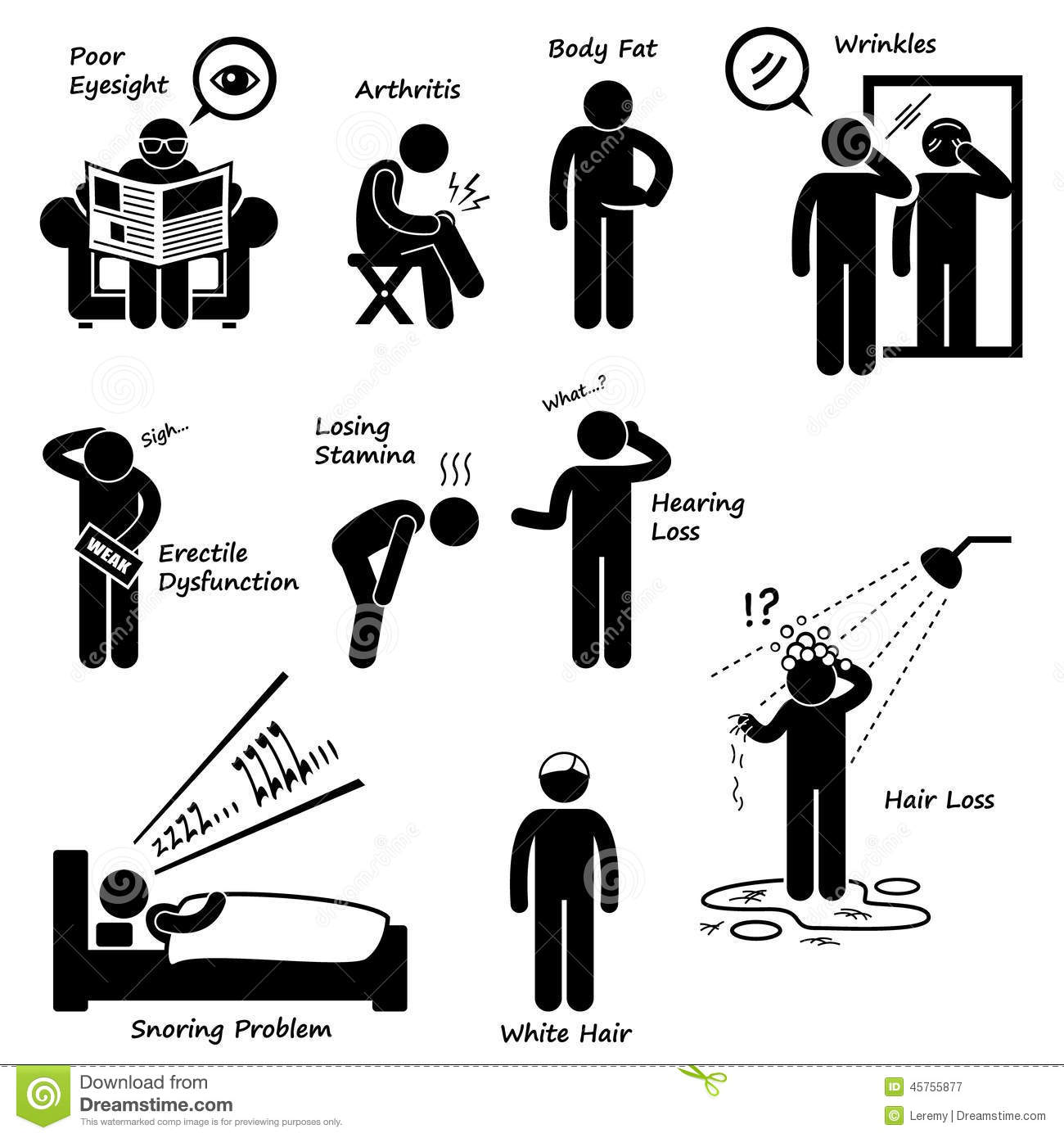 Sign Of Aging Man Growing Old Symptoms Cliparts Icons