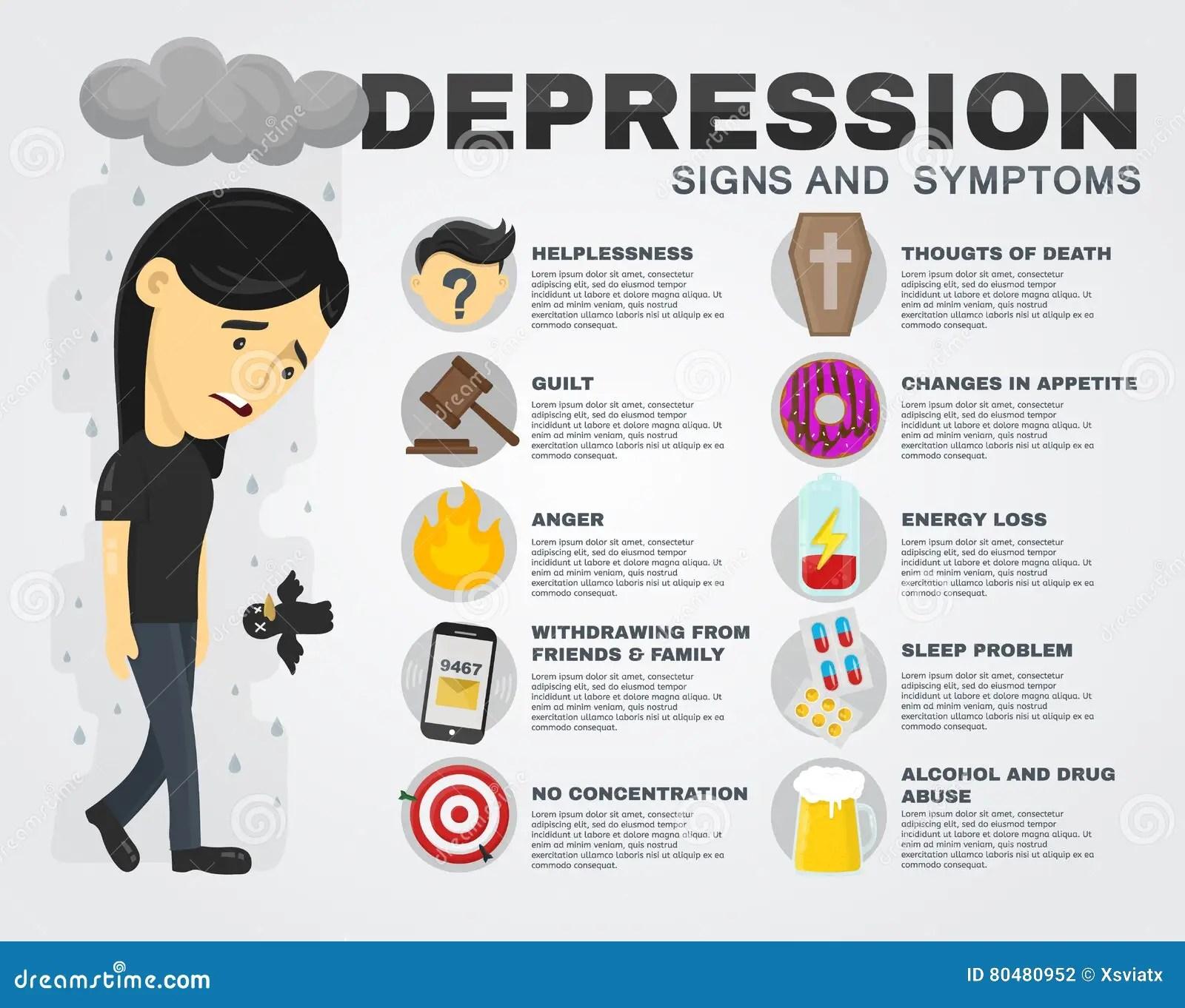 Signes De Depression Et Concept Infographic De Symptomes