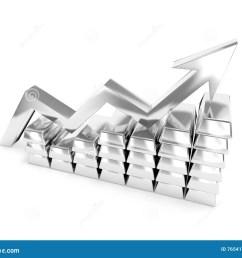 silver index chart titanium ingots [ 1300 x 1080 Pixel ]