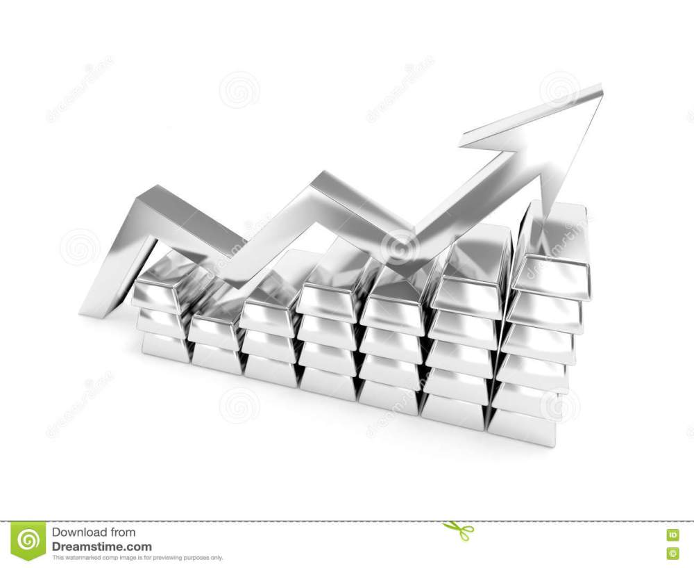 medium resolution of silver index chart titanium ingots